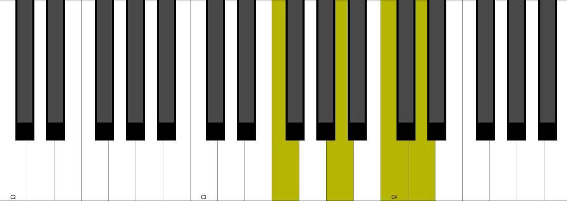 Guitar chords inversion