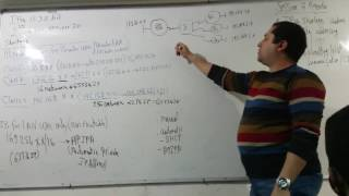 07 - CCNP Routing 300-101 ( Session 07 ) By Eng-Ahmed Nabil - Arabic