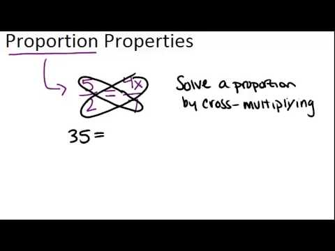 Proportion Properties Principles