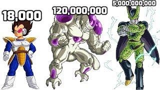 Dragon Ball Z Power Levels All Villains