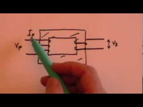 Transformer Physics Gcse Transformers Gcse Revision