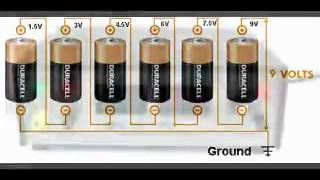 Introduction to Breadboard Protoboards, Part 2 of 2   YouTube