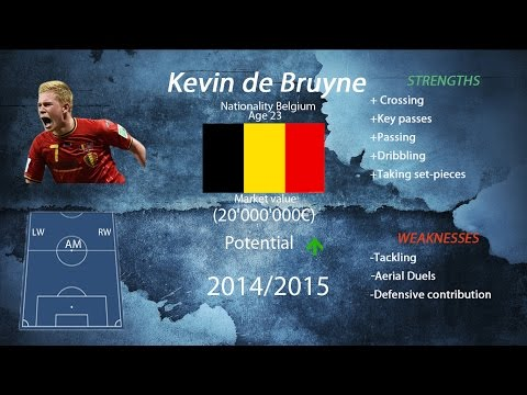 KEVIN DE BRUYNE [Skills & Assists & Goals] 2014-2015