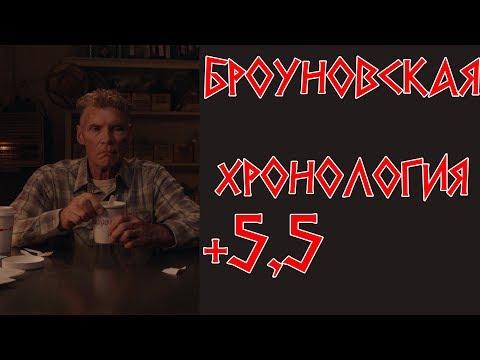Броуновская хронология и еще 5 вещей, которые вы МОГЛИ не заметить в 13 серии 3 сезона Твин Пикс