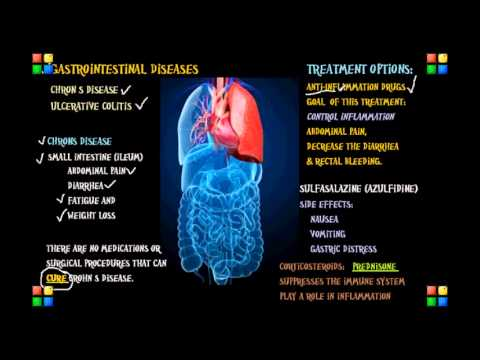 NCLEX Review on the Gastro Diseases Chrons, Ulcerative