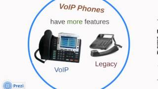 download lagu What Is Voip? gratis
