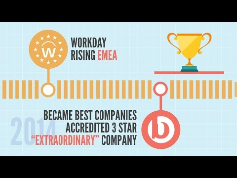 Sevenly infographic animation