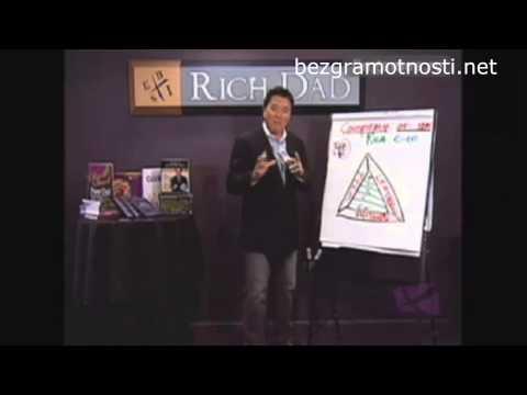 Роберт Кийосаки   Тайны богатых   Треугольнк B I