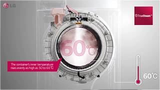 Fast & Clean Laundry with TurboWash from LG