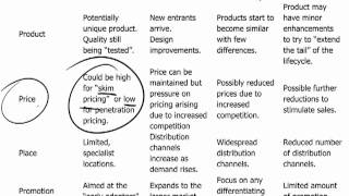 CIMA P2 - 7 Target costing, life cycle, ABC, Pareto