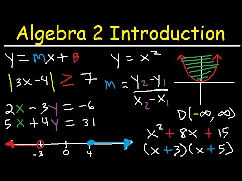 Algebra 2 Introduction. Basic Review. Factoring. Slope. Absolute Value. Linear. Quadratic Equations