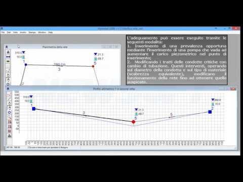 Hydronet: Analisi preliminare di un caso di rete idraulica in pressione (II parte)