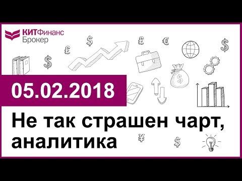 Не так страшен чарт, аналитика - 05.02.2018; 16:00 (мск)