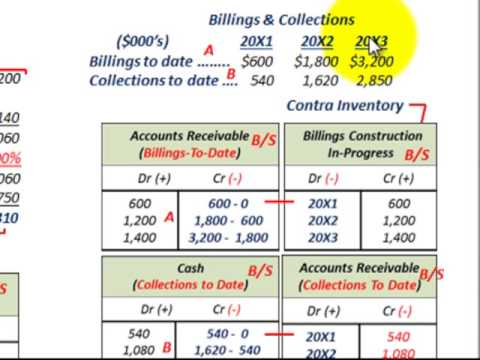 what is a general ledger definition examples video lesson