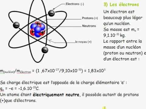 seconde 2010/ 4: l'atome/ le cours partie 1 - YouTube