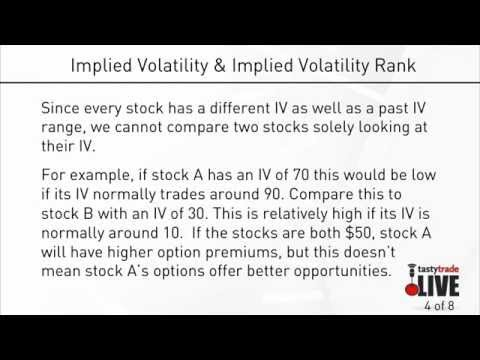 Iv option trading