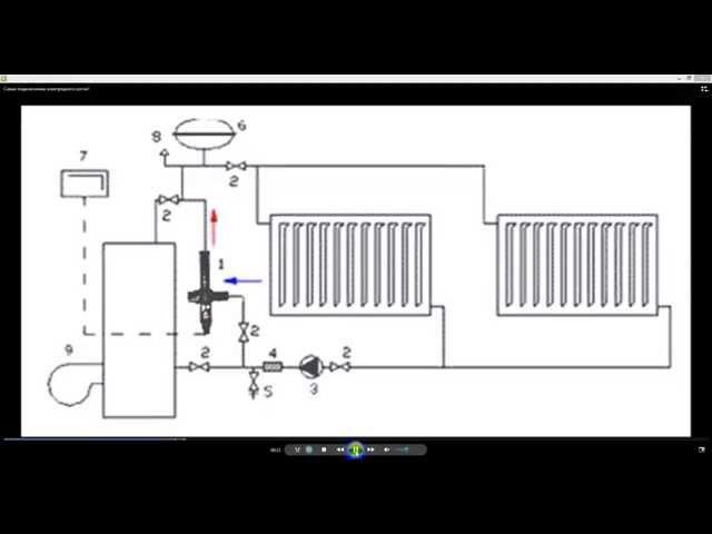 Схема подключения электродного