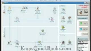 QuickBooks Tutorials