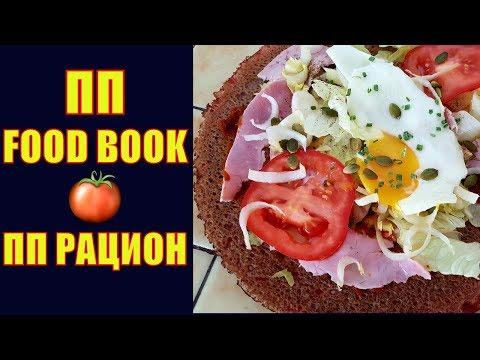 ПП РАЦИОН! КАК ПОХУДЕТЬ к лету? ПП FOOD BOOK! ПП МЕНЮ на День! День в моей ТАРЕЛКЕ! Elena France