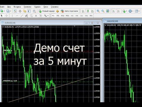 Демо счет - Бесплатный учебный счет - Forex Ltd
