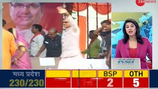 Madhya Pradesh Assembly Elections 2018: No clear lead, both BJP, Congress in talks with BSP