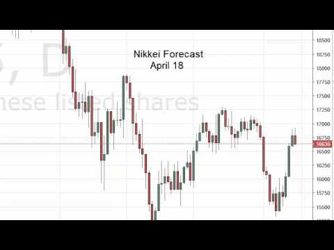 Nikkei Technical Analysis for April 18 2016 by FXEmpire.com