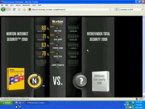 Norton Internet Security 2009 performance challenge