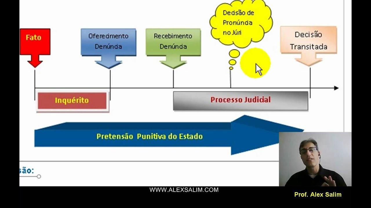 www.alexsalim.com - Direito Penal - Série Prescrição