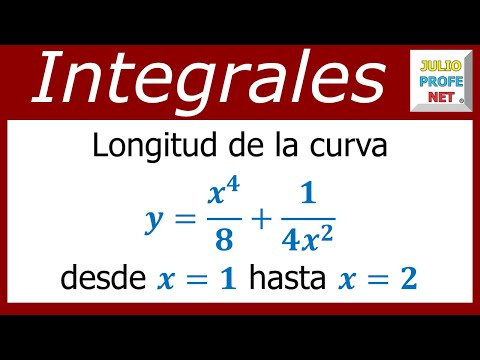 Longitud de una curva-Length of a curve