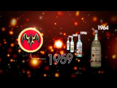 Animation of BACARDI Bat Devices and Rum Bottles in past 150 years.