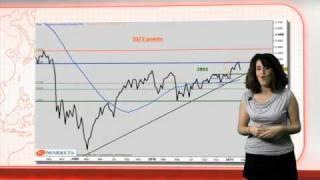 Le point bourse du Jeudi 24 Fevrier 2011