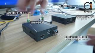 4K resolution HDMI over Fiber Extender / Converter demo