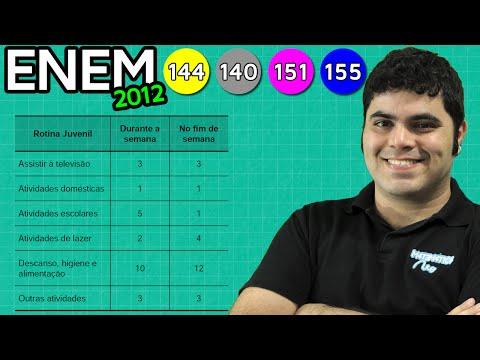 ENEM 2012 Matemática #20 - Expressão Numérica Simples