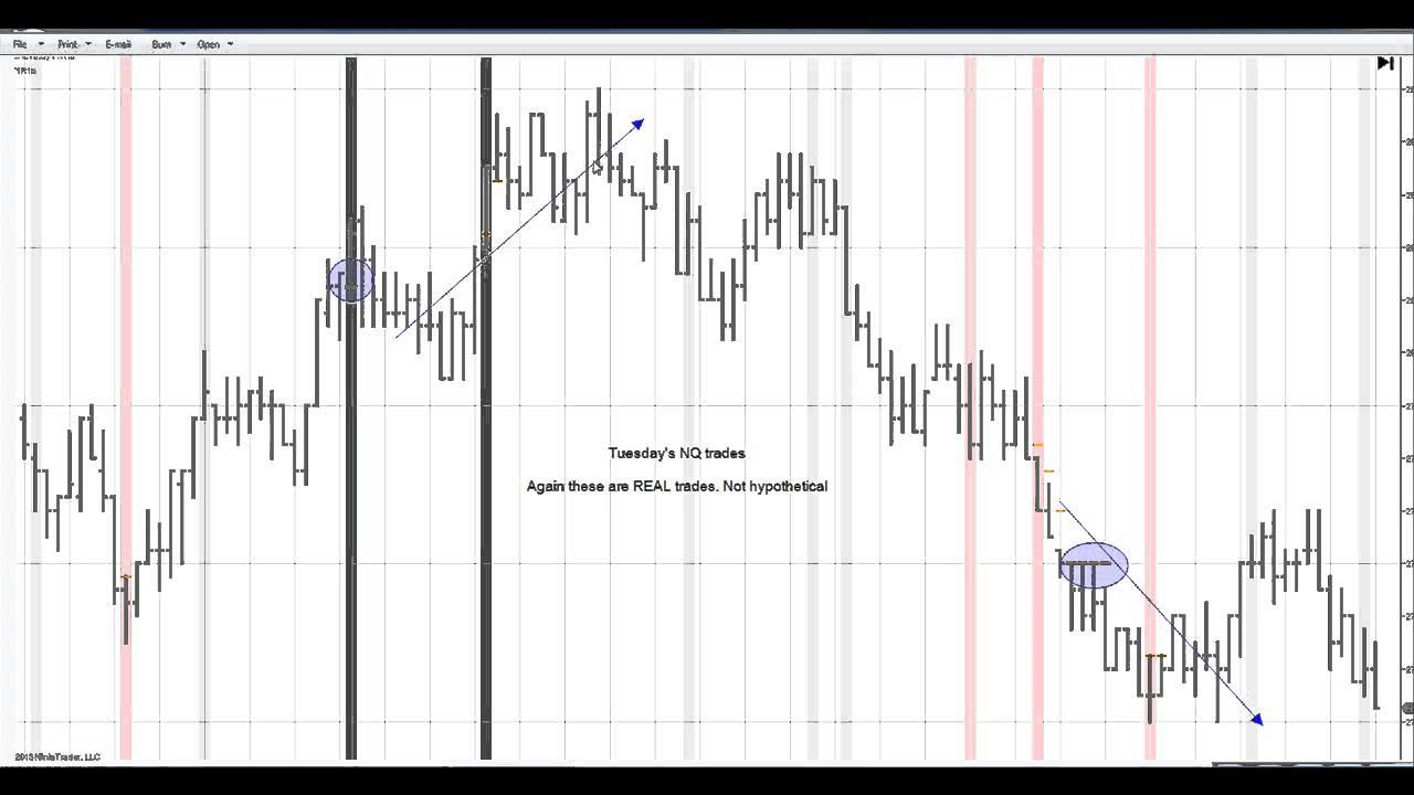 Ets trading system crack