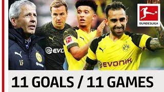 All Borussia Dortmund?s Substitution Goals So Far - Alcacer, Sancho & More