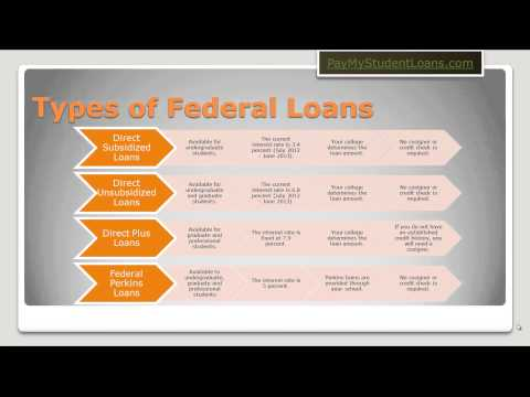 Federal vs Private Student Loans
