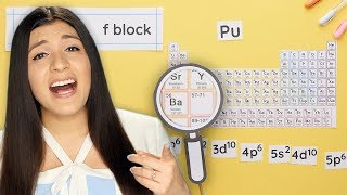 How to Write the Electron Configuration for an Element in Each Block