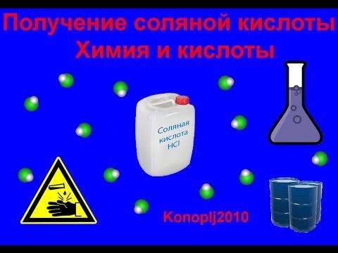 получение соляной кислоты из электролита при