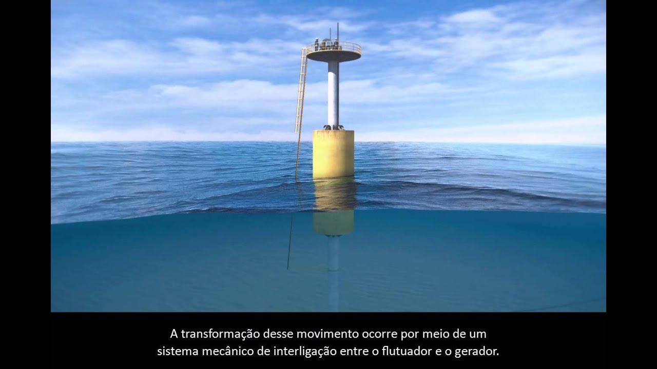 Geração de Eletricidade pelas Ondas do Mar - YouTube