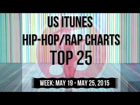 Top 25 - US iTunes Hip-Hop/Rap Charts | May 25, 2015 #1
