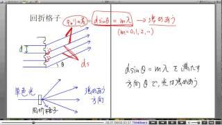 高校物理解説講義:「光の干渉」講義11