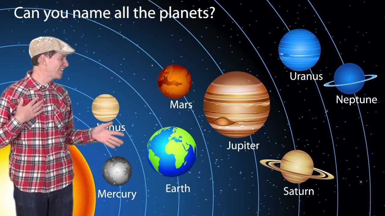 Names of the Eight Planets (page 2) - Pics about space