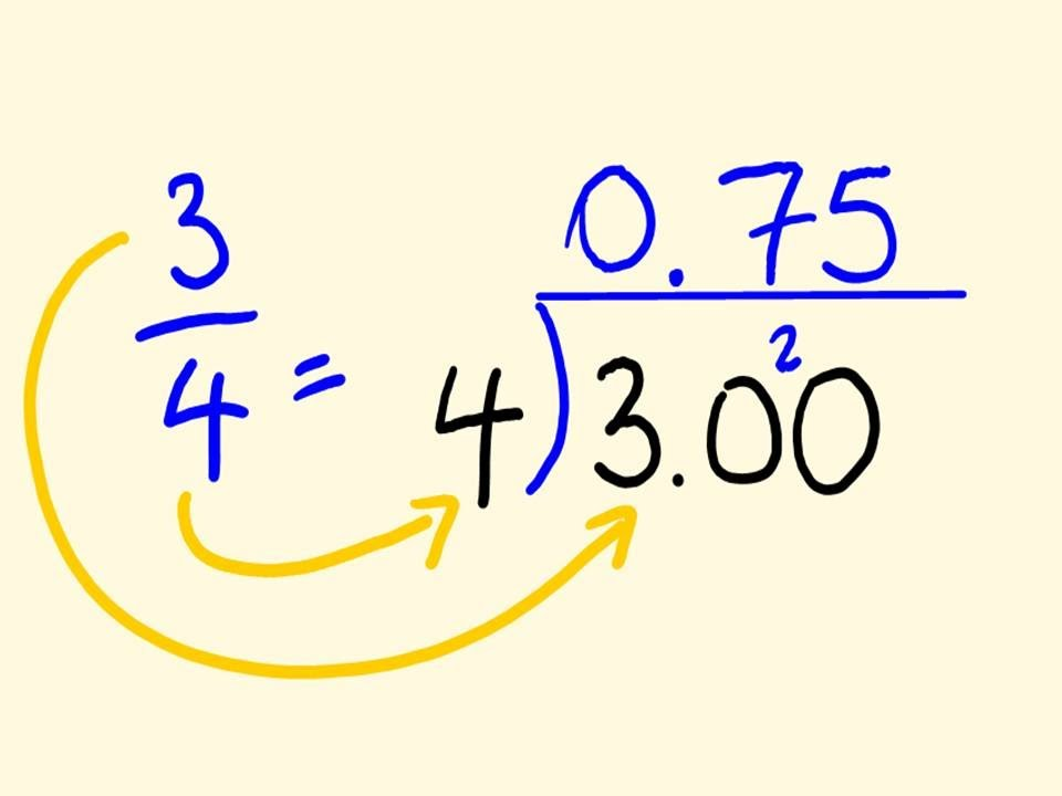 Convert Any Fraction To A Decimal Easy Math Lesson Youtube
