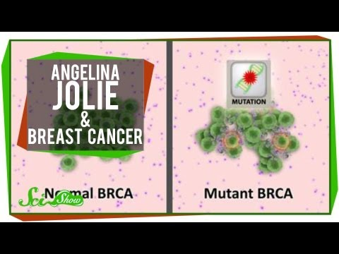 Angelina Jolie & Breast Cancer video