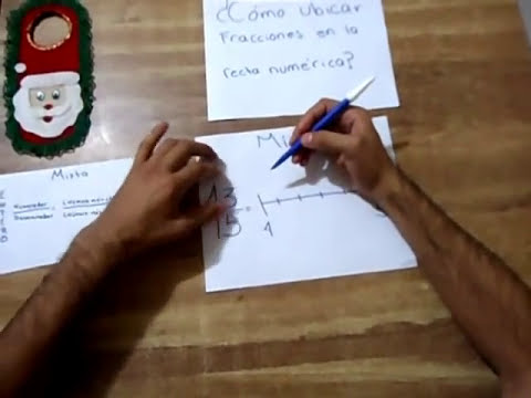 Como ubicar fracciones en la recta numérica