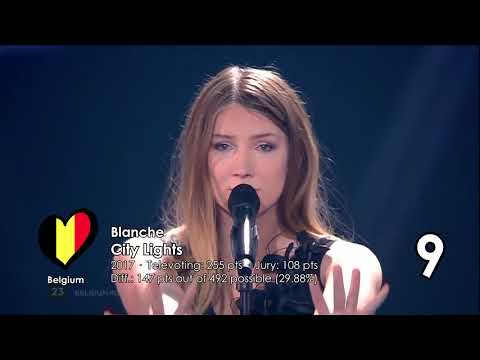 Top 50 Eurovision Songs Hurt by Jury Score the Most in Grand Finals (2009-2018)