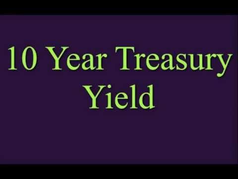 ECONOMIC COLLAPSE: US Dollar, Treasuries Rise! Oil, Gold, Silver Bearish! Stock Crash 2011?  6-27-11