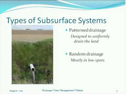 Drainage Water Management Awareness