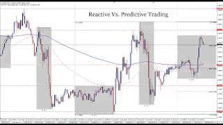 Reactive Vs Predictive Forex Trading Strategies