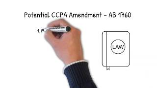 Potential Amendment To CCPA -  AB 1760